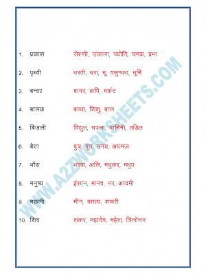 Hindi Grammar- paryayvachi shabd-04 (synonyms)