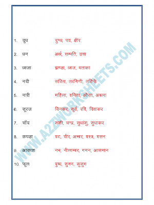 Hindi Grammar- paryayvachi shabd-09(synonyms)
