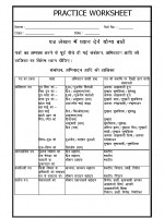 Language Hindi Grammar- Letter Writing